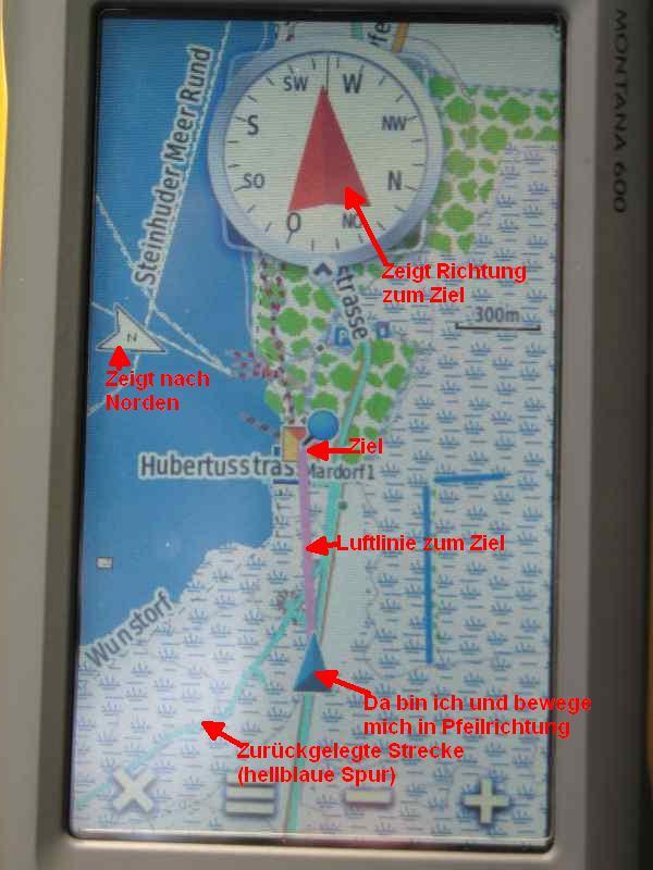 Luftliniennavigation